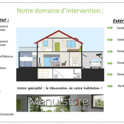 Menuistore-valenciennes-travaux-renovation-interieur-amenagement-comble-extension-fenêtres